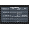 Powercool 65W Universal AC Adaptor (8 TIPS) - Alternative image